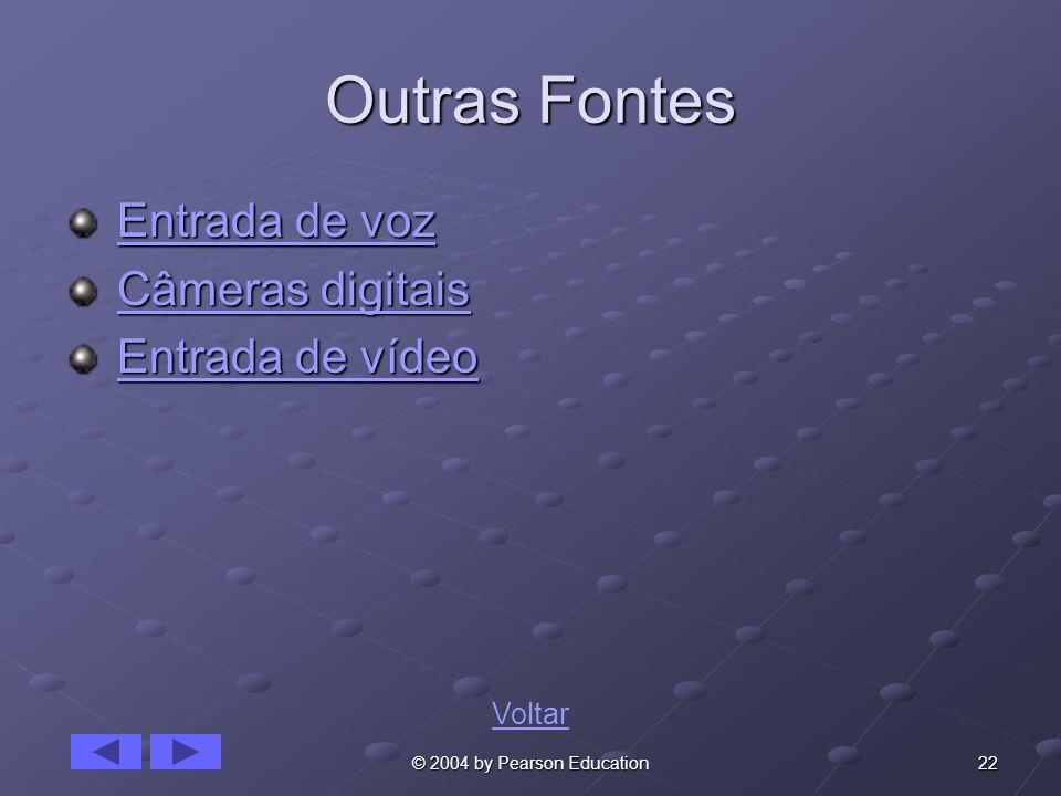 Outras Fontes Entrada de voz Câmeras digitais Entrada de vídeo Voltar