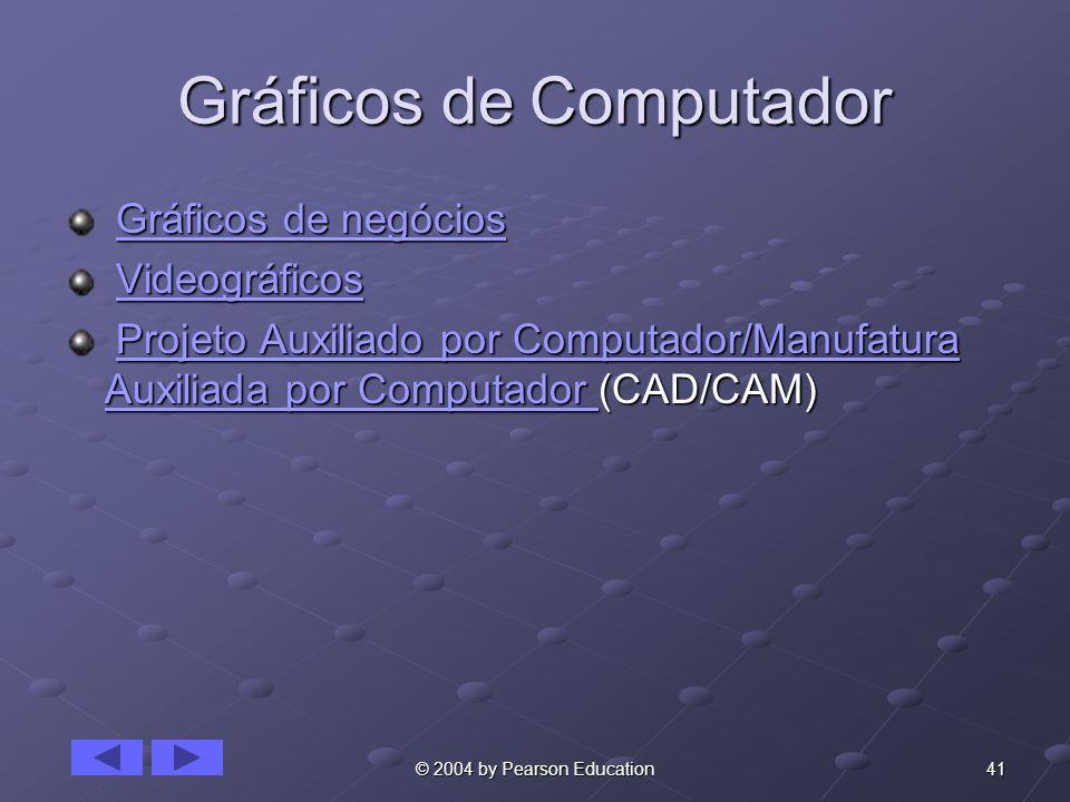 Gráficos de Computador