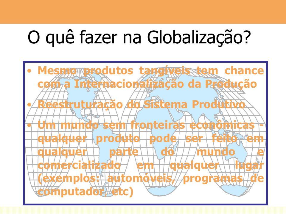 O quê fazer na Globalização