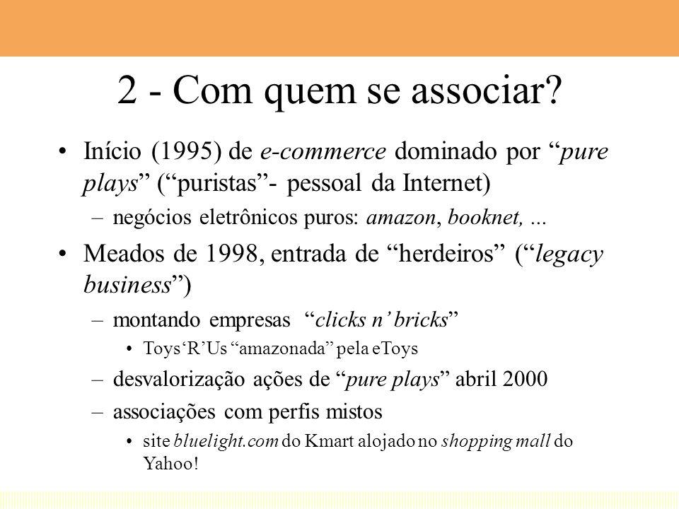 2 - Com quem se associar Início (1995) de e-commerce dominado por pure plays ( puristas - pessoal da Internet)