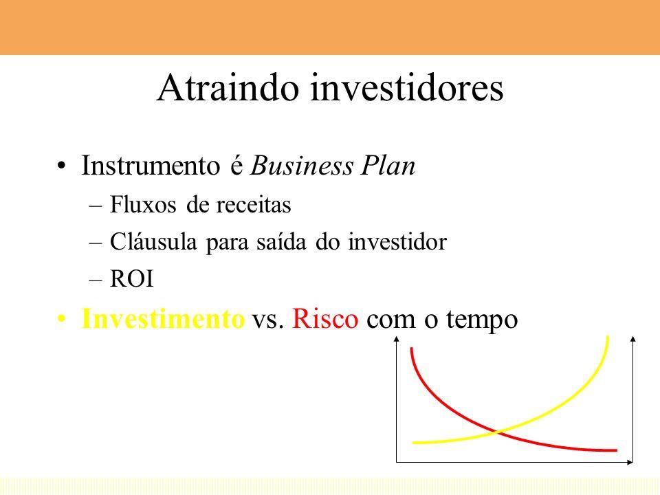 Atraindo investidores