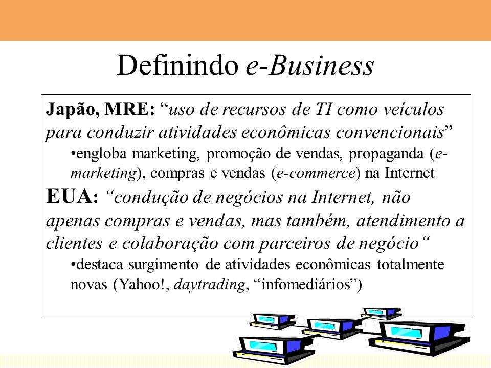 Definindo e-Business Japão, MRE: uso de recursos de TI como veículos para conduzir atividades econômicas convencionais