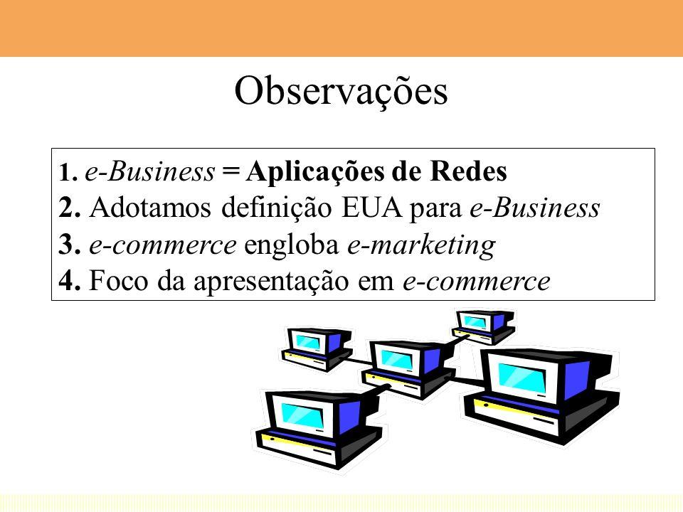 Observações 2. Adotamos definição EUA para e-Business