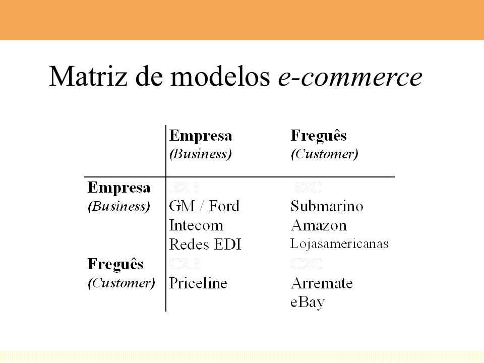 Matriz de modelos e-commerce