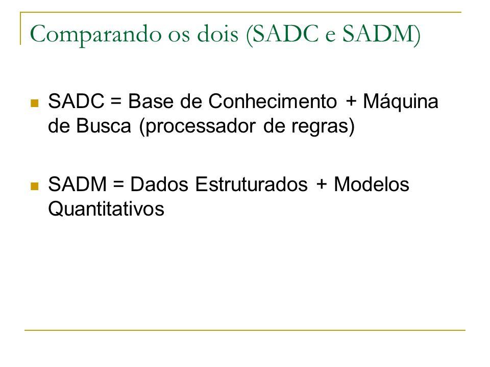 Comparando os dois (SADC e SADM)