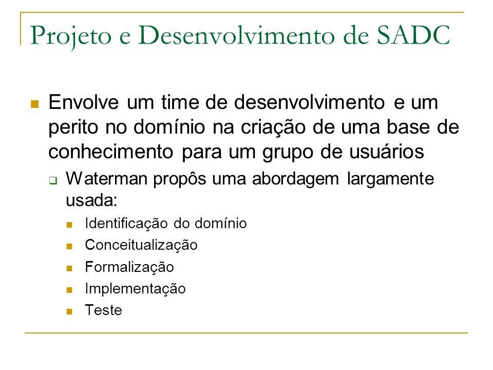 Projeto e Desenvolvimento de SADC