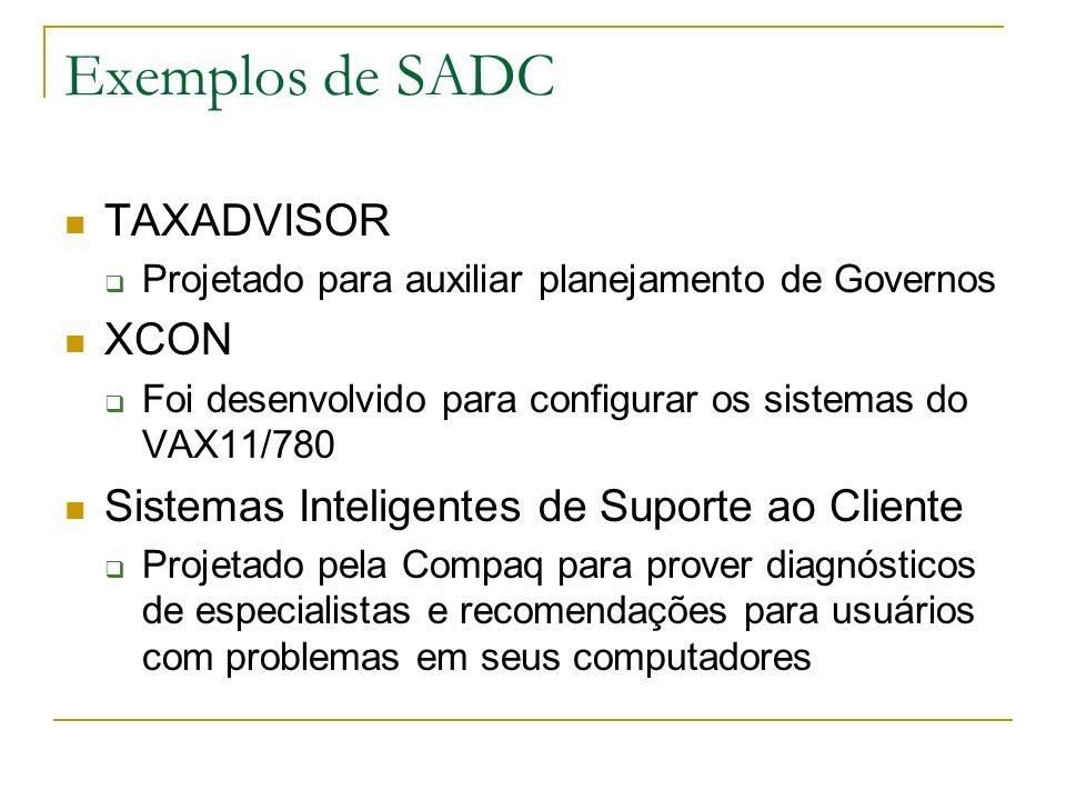 Exemplos de SADC TAXADVISOR XCON