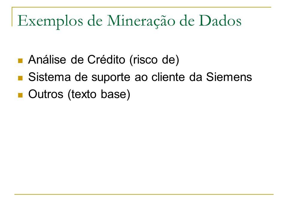 Exemplos de Mineração de Dados