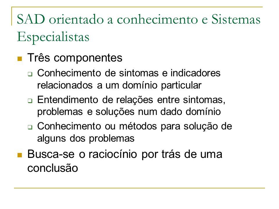 SAD orientado a conhecimento e Sistemas Especialistas