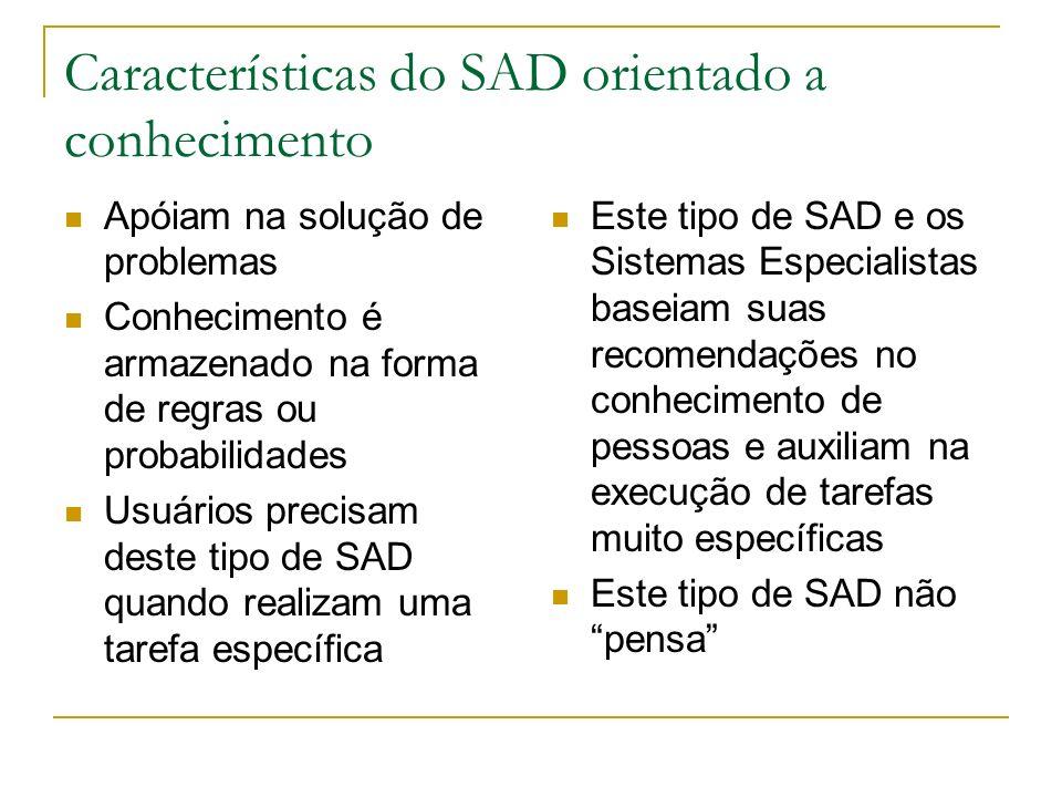 Características do SAD orientado a conhecimento
