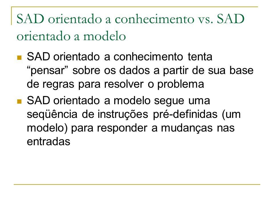 SAD orientado a conhecimento vs. SAD orientado a modelo