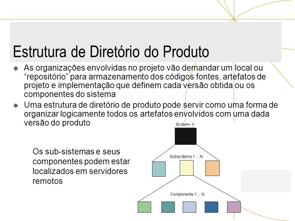 Estrutura de Diretório do Produto