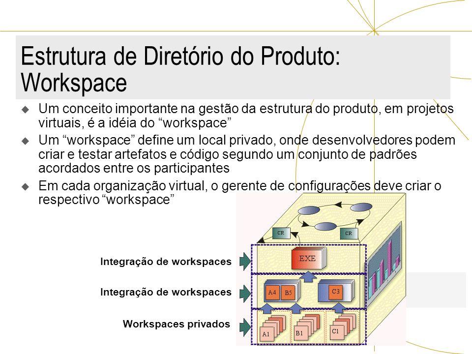 Estrutura de Diretório do Produto: Workspace