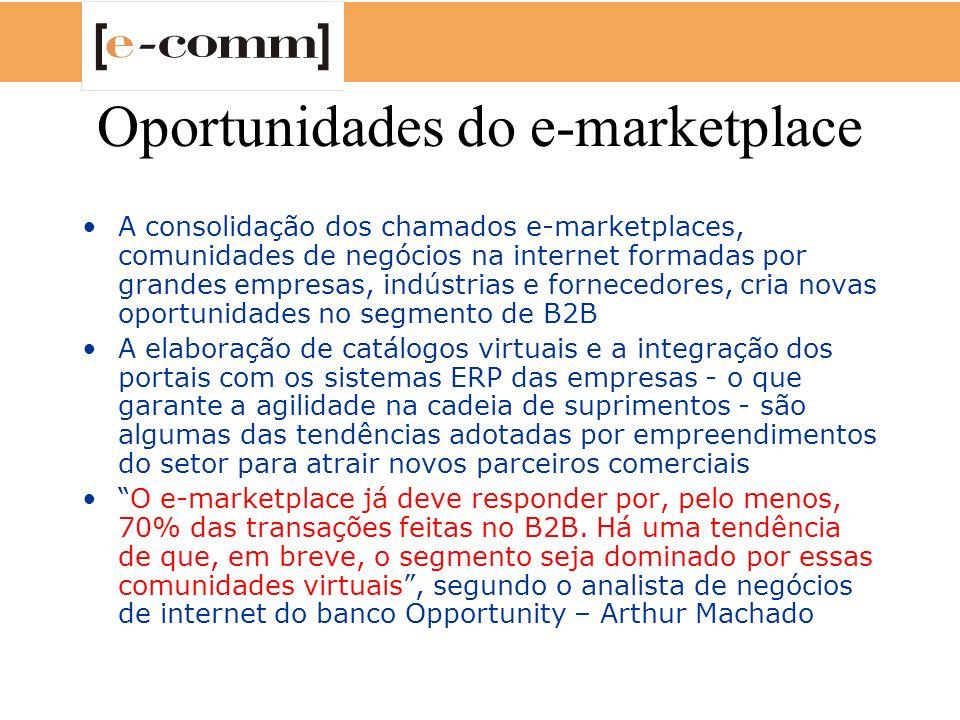 Oportunidades do e-marketplace