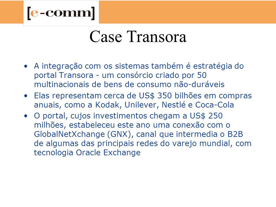Case Transora