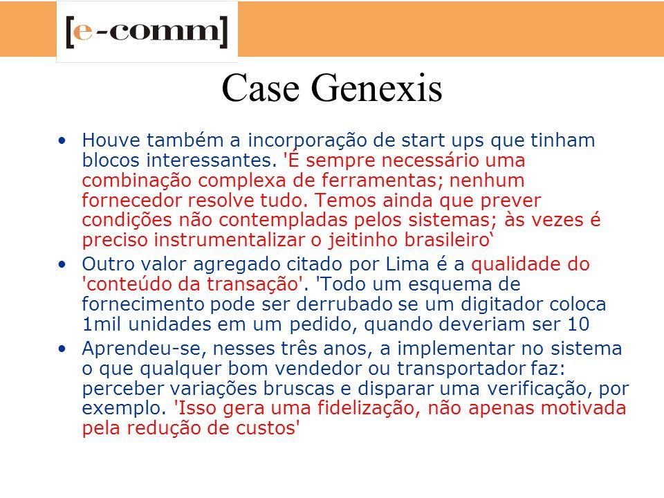 Case Genexis
