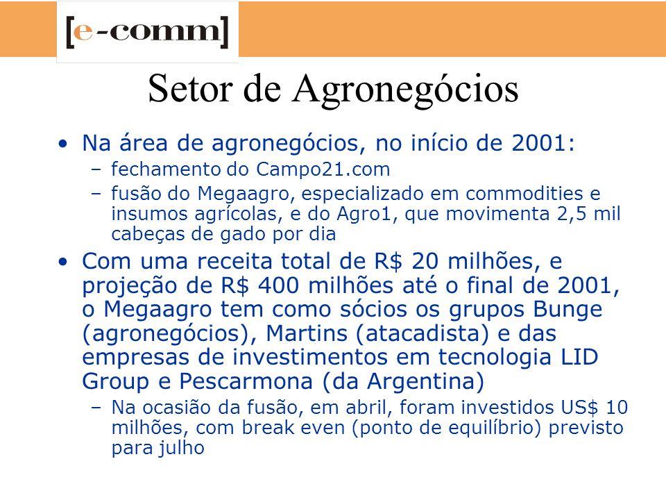 Setor de Agronegócios Na área de agronegócios, no início de 2001: