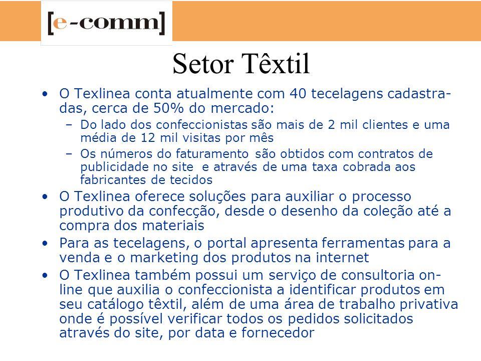 Setor Têxtil O Texlinea conta atualmente com 40 tecelagens cadastra-das, cerca de 50% do mercado: