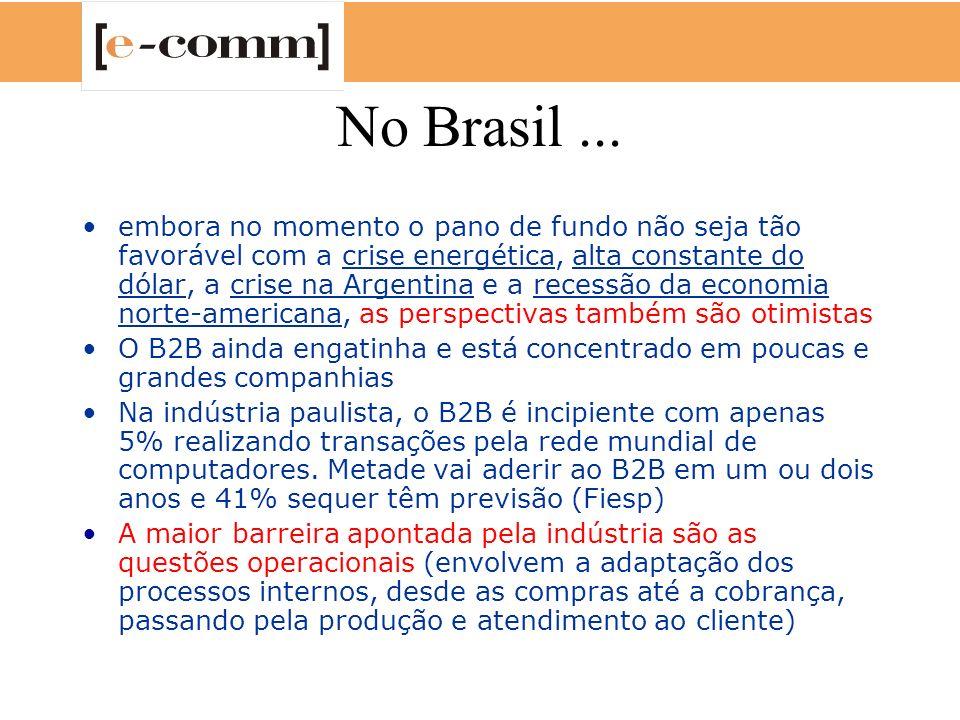 No Brasil ...