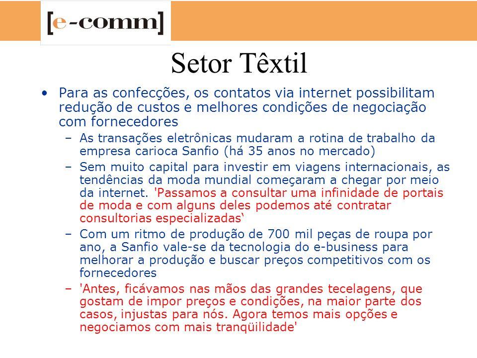 Setor Têxtil Para as confecções, os contatos via internet possibilitam redução de custos e melhores condições de negociação com fornecedores.