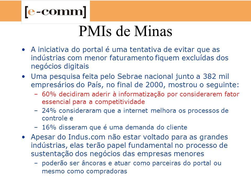 PMIs de Minas A iniciativa do portal é uma tentativa de evitar que as indústrias com menor faturamento fiquem excluídas dos negócios digitais.