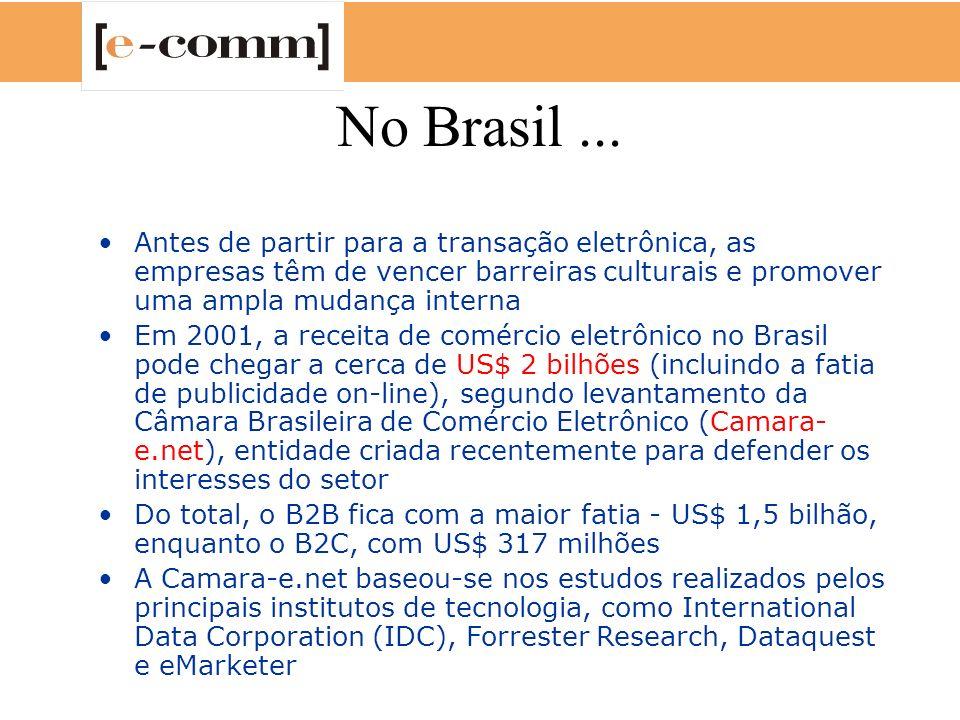 No Brasil ... Antes de partir para a transação eletrônica, as empresas têm de vencer barreiras culturais e promover uma ampla mudança interna.