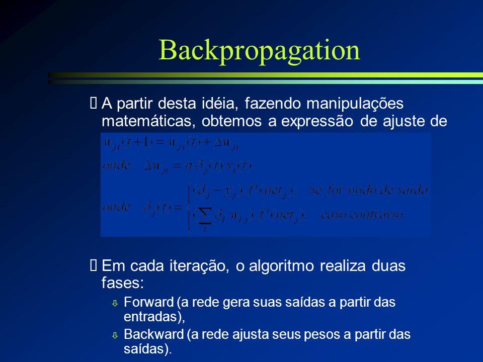 Backpropagation A partir desta idéia, fazendo manipulações matemáticas, obtemos a expressão de ajuste de pesos: