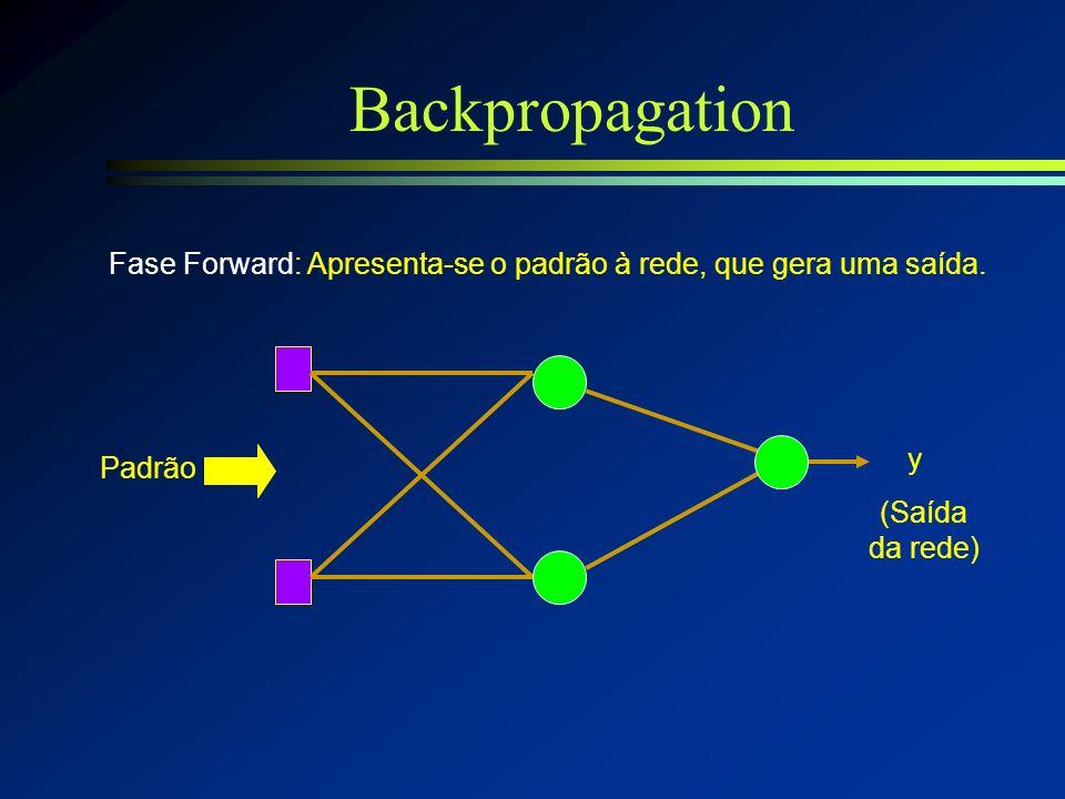 Backpropagation Fase Forward: Apresenta-se o padrão à rede, que gera uma saída. y. (Saída. da rede)