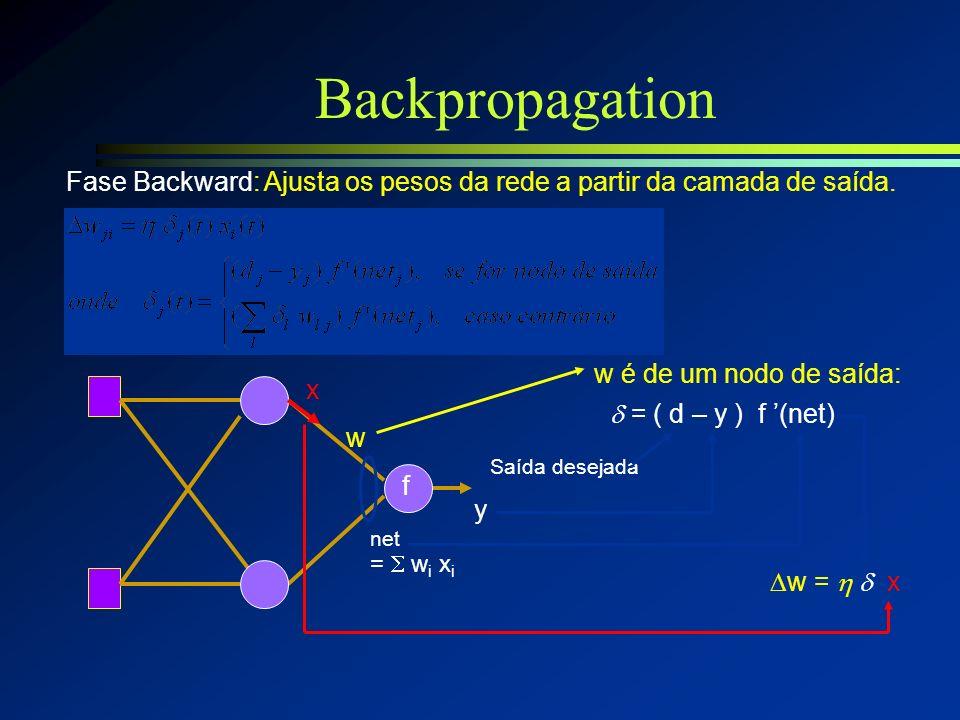 Backpropagation Fase Backward: Ajusta os pesos da rede a partir da camada de saída. w é de um nodo de saída: