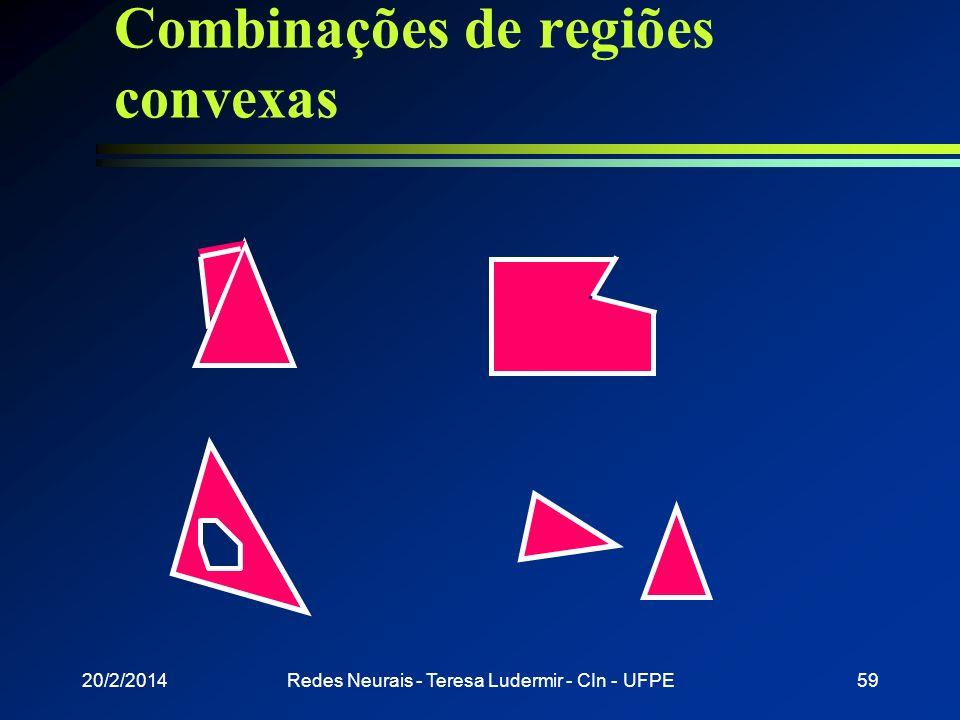 Combinações de regiões convexas