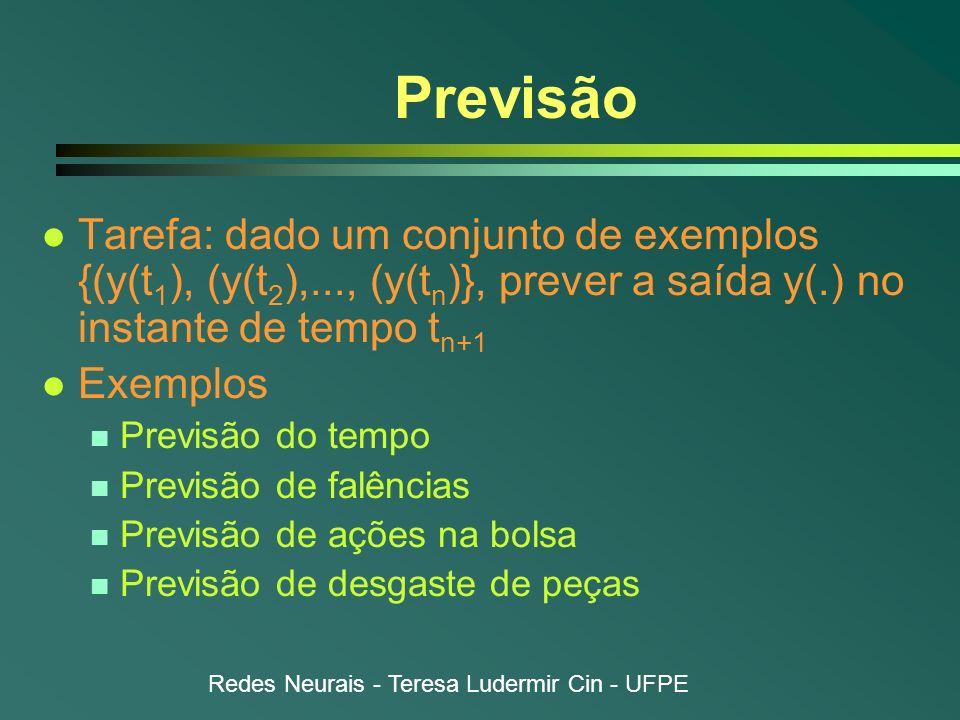 Previsão Tarefa: dado um conjunto de exemplos {(y(t1), (y(t2),..., (y(tn)}, prever a saída y(.) no instante de tempo tn+1.