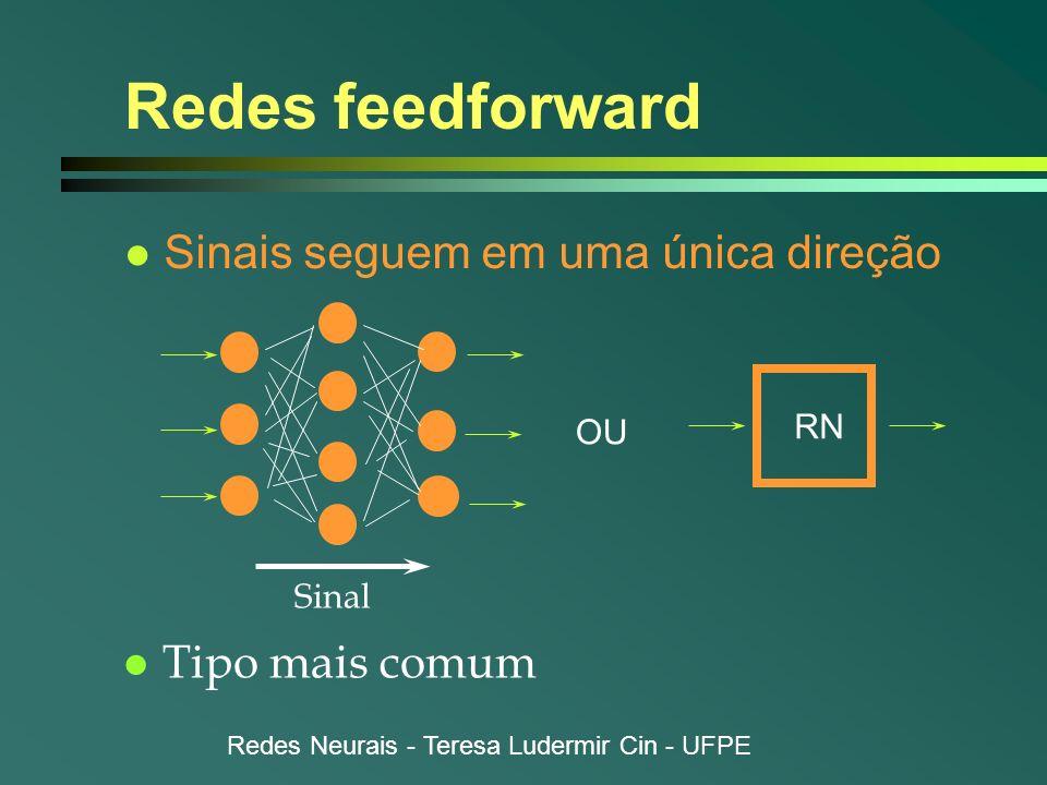 Redes feedforward Sinais seguem em uma única direção Tipo mais comum