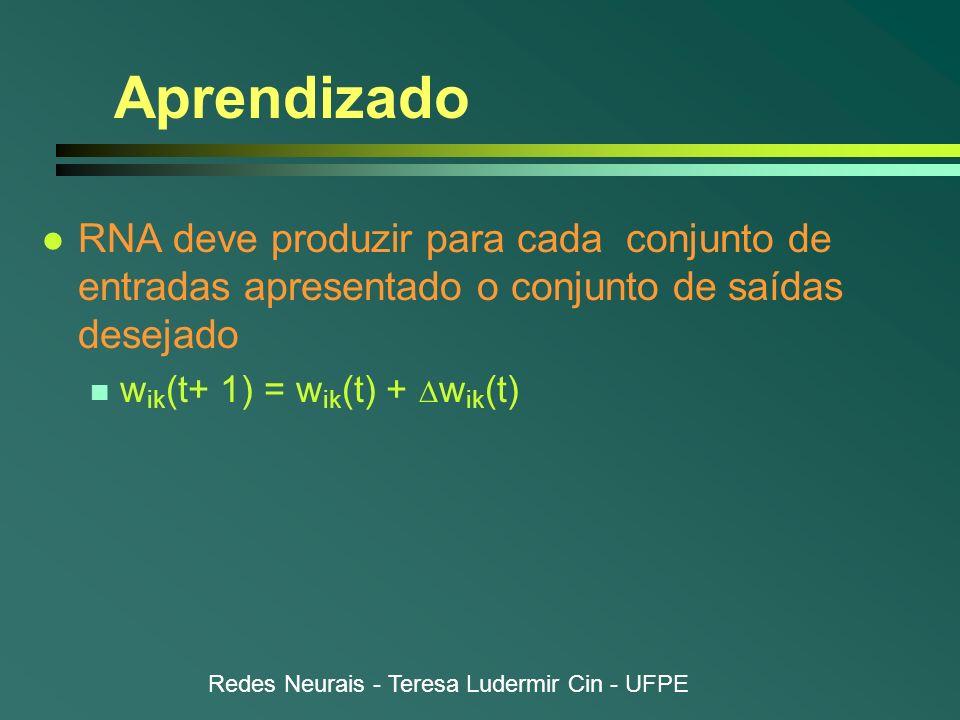 Aprendizado RNA deve produzir para cada conjunto de entradas apresentado o conjunto de saídas desejado.