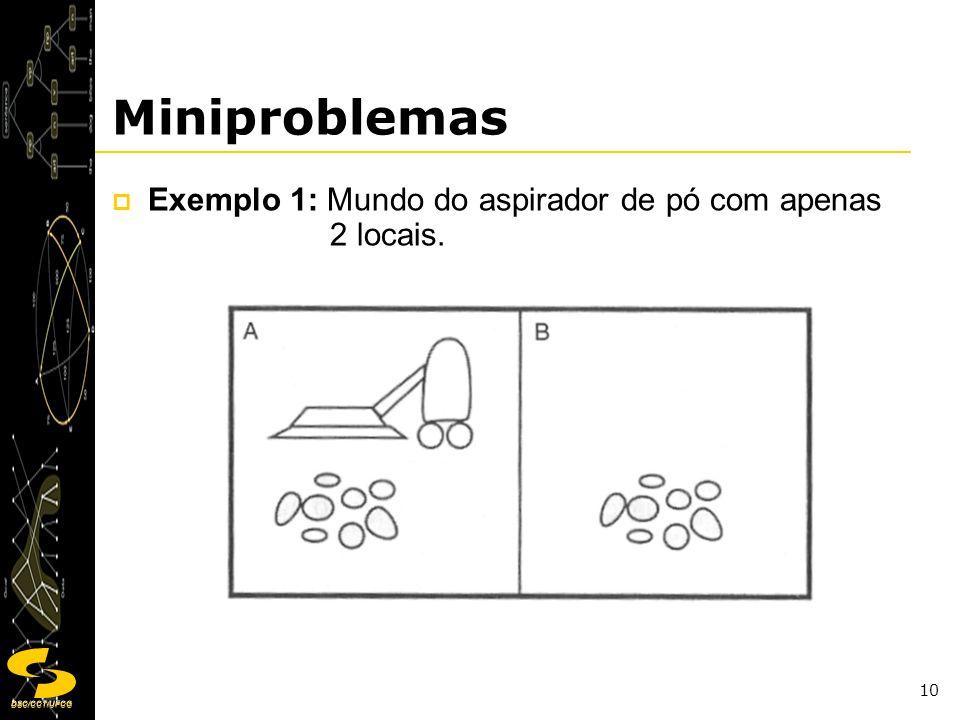 Miniproblemas Exemplo 1: Mundo do aspirador de pó com apenas 2 locais.