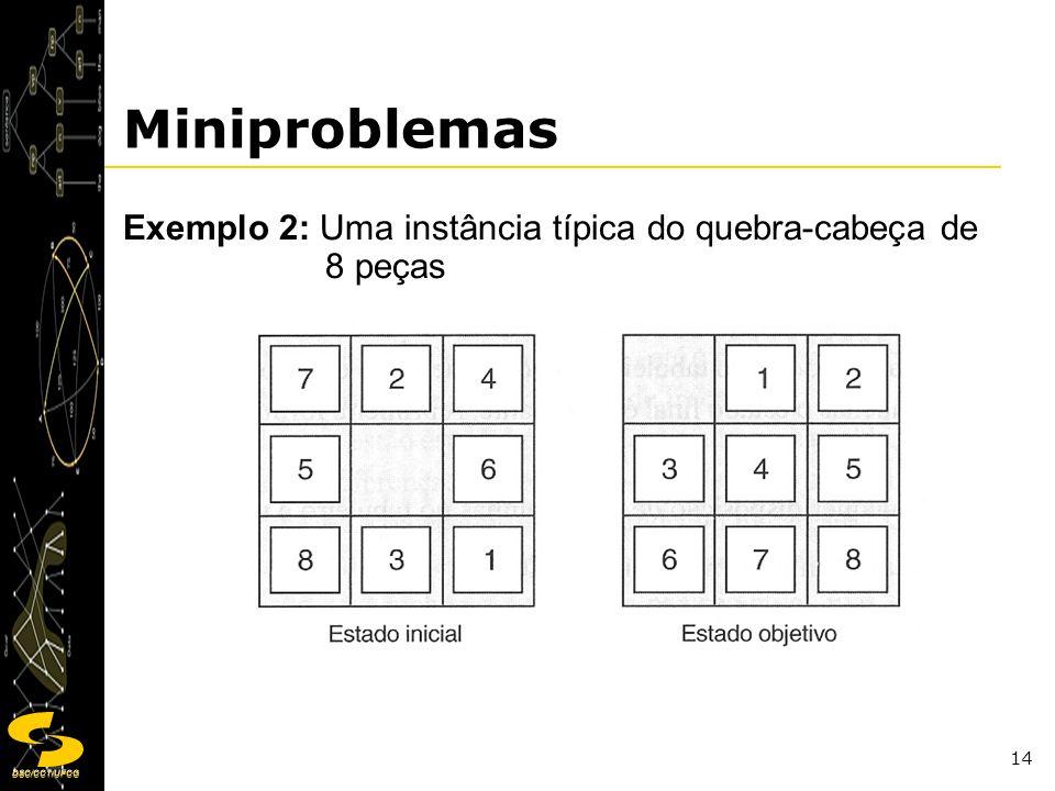 Miniproblemas Exemplo 2: Uma instância típica do quebra-cabeça de 8 peças