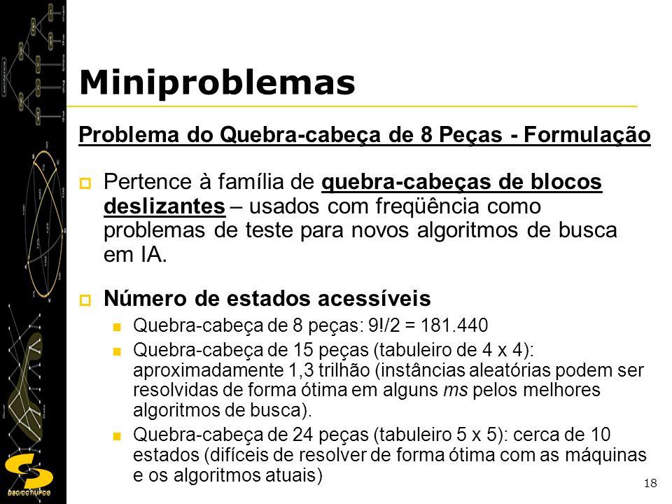 Miniproblemas Problema do Quebra-cabeça de 8 Peças - Formulação
