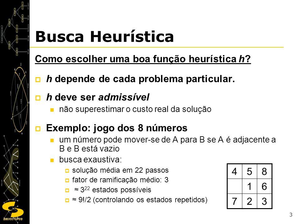 Busca Heurística Como escolher uma boa função heurística h