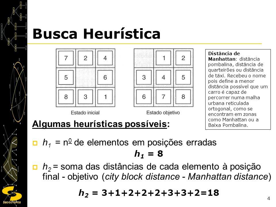 Busca Heurística Algumas heurísticas possíveis: