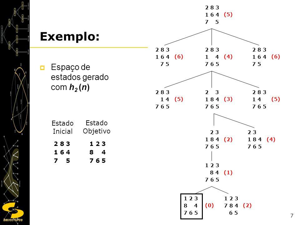 Exemplo: Espaço de estados gerado com h2 (n) Estado Inicial