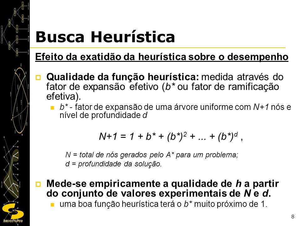 Busca Heurística Efeito da exatidão da heurística sobre o desempenho