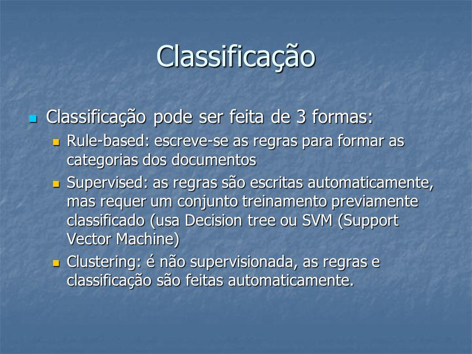 Classificação Classificação pode ser feita de 3 formas: