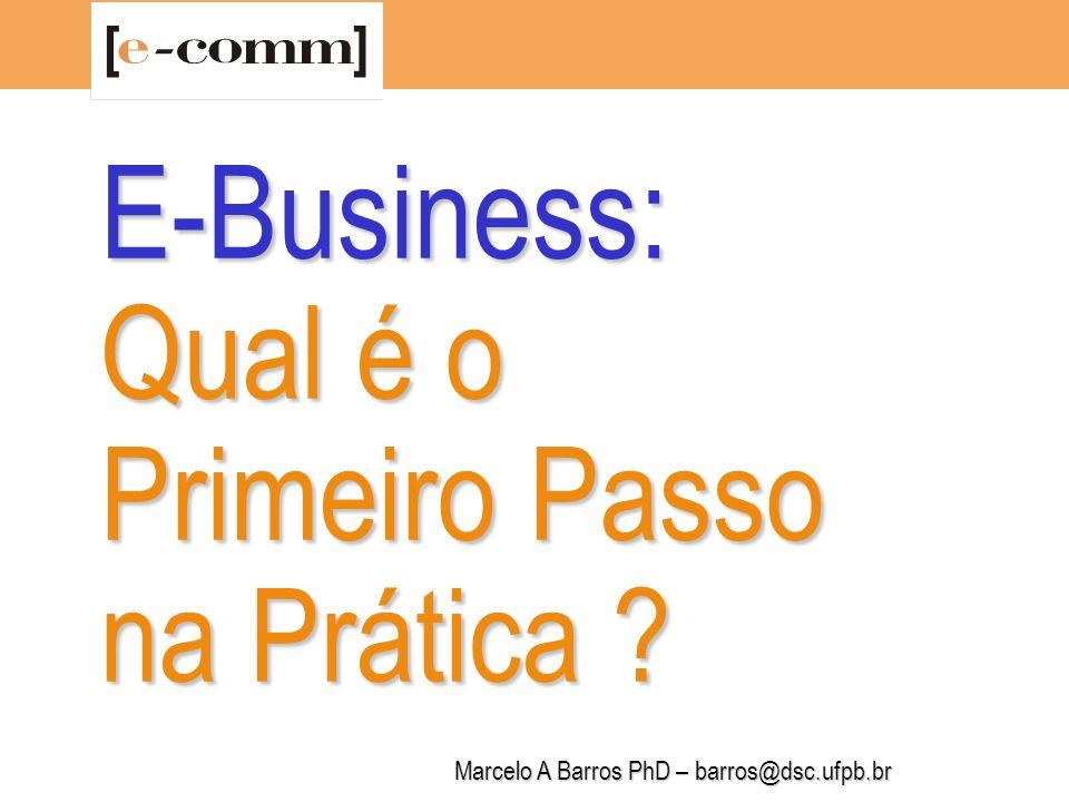 E-Business: Qual é o Primeiro Passo na Prática