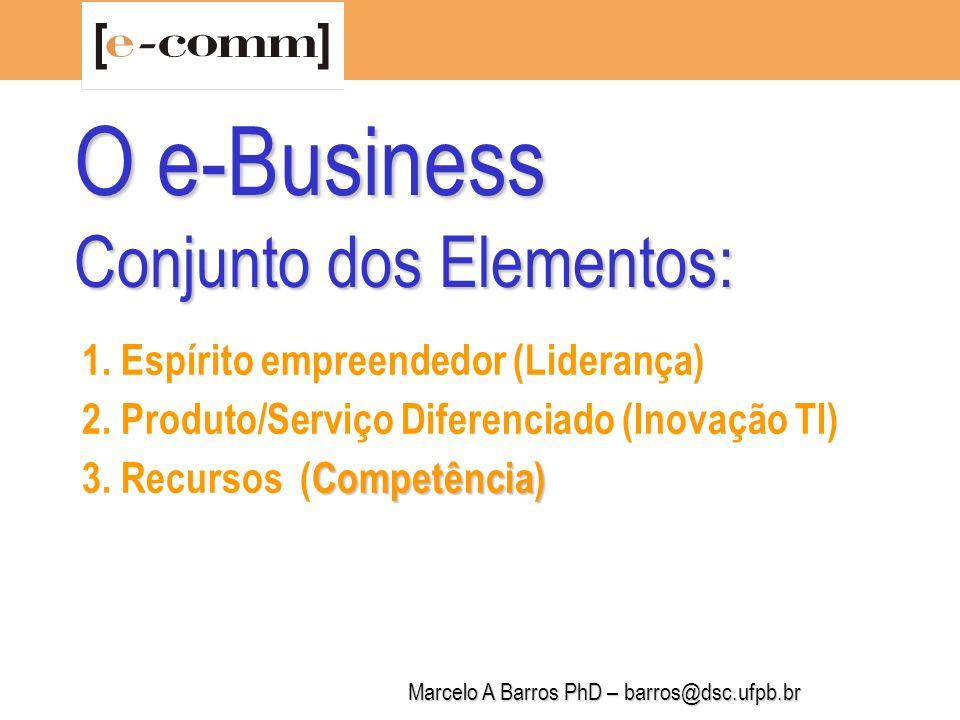 O e-Business Conjunto dos Elementos: