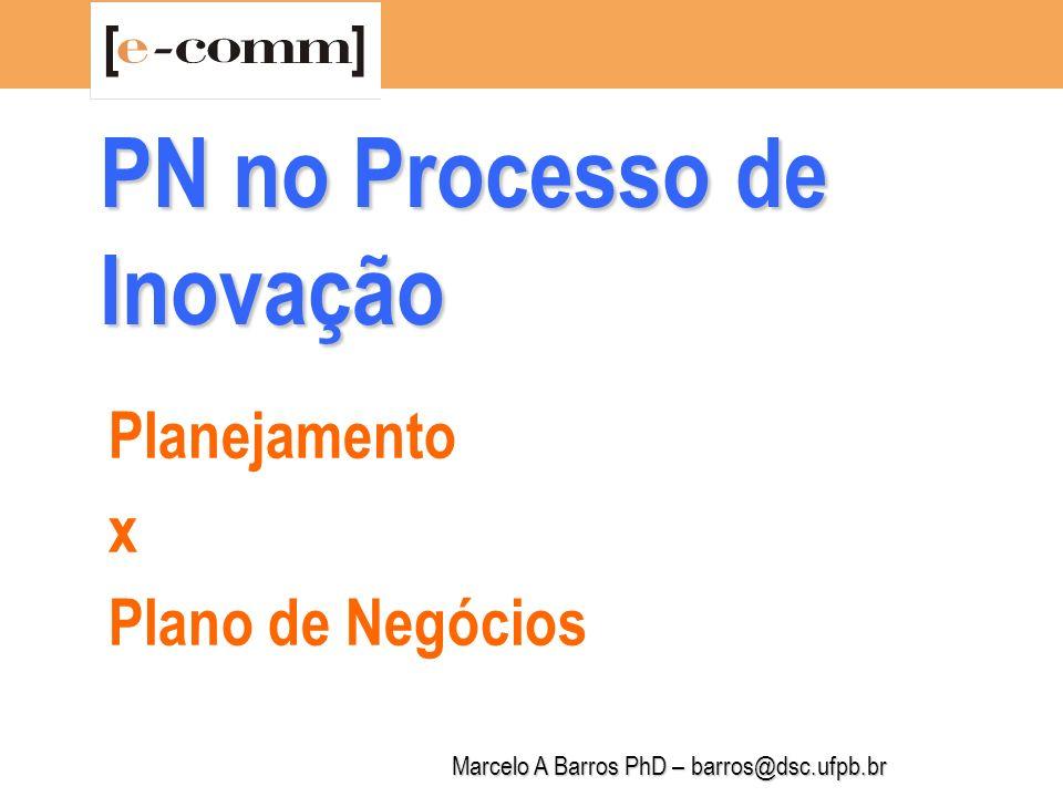 PN no Processo de Inovação