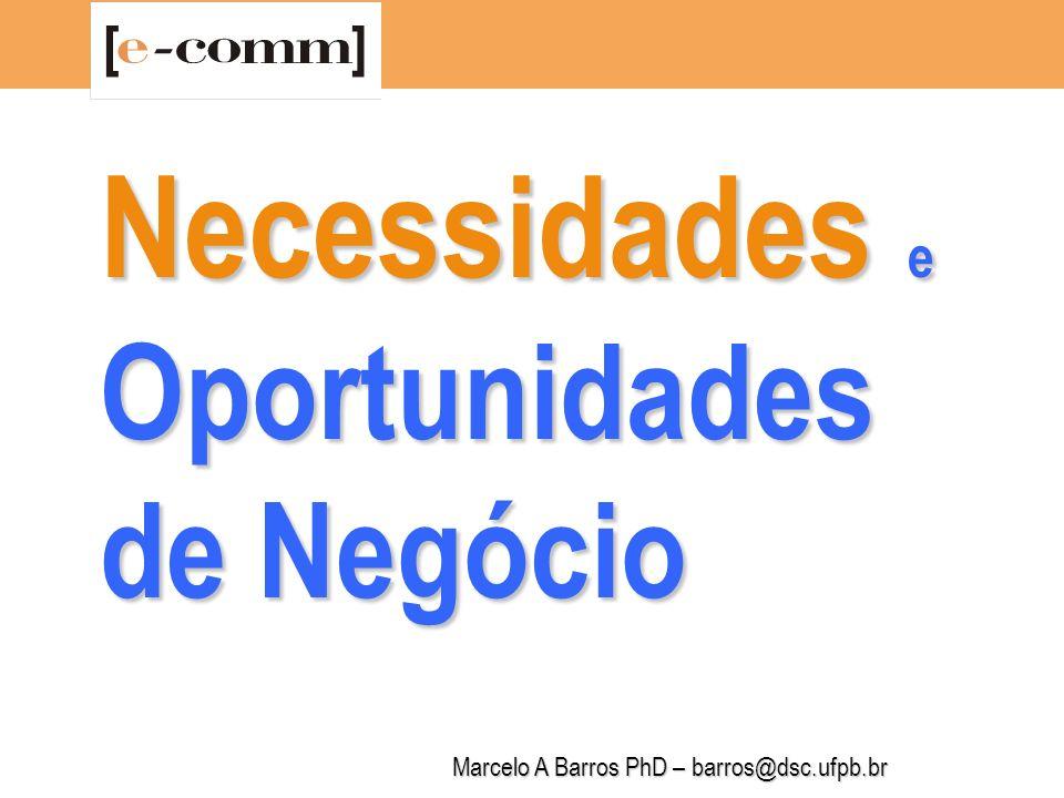Necessidades e Oportunidades de Negócio