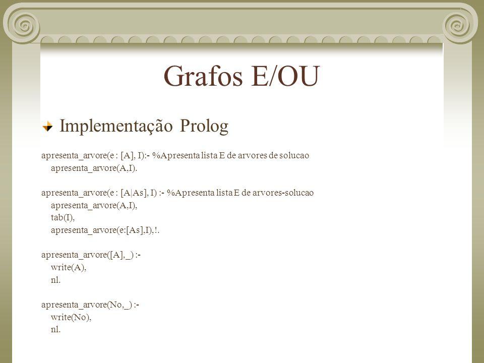 Grafos E/OU Implementação Prolog