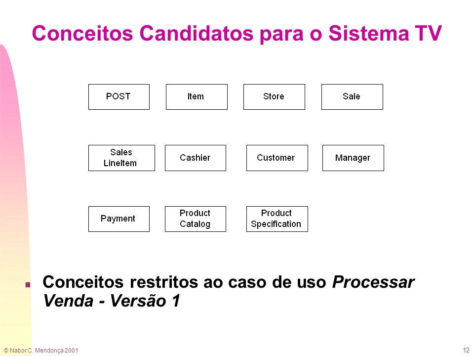 Conceitos Candidatos para o Sistema TV