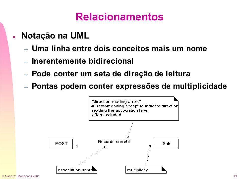 Relacionamentos Notação na UML