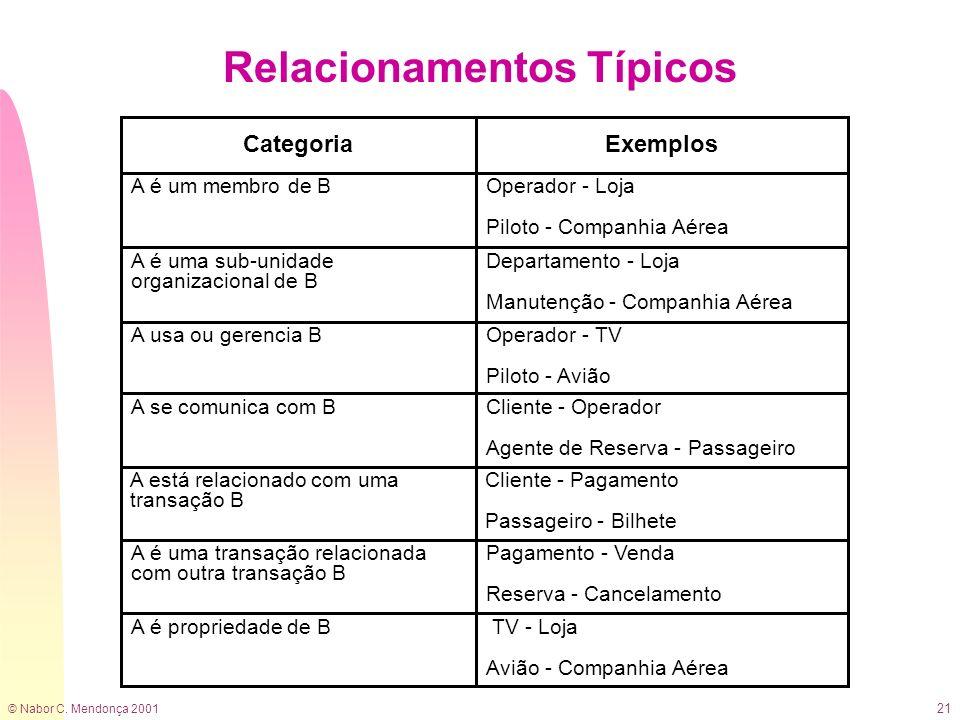 Relacionamentos Típicos