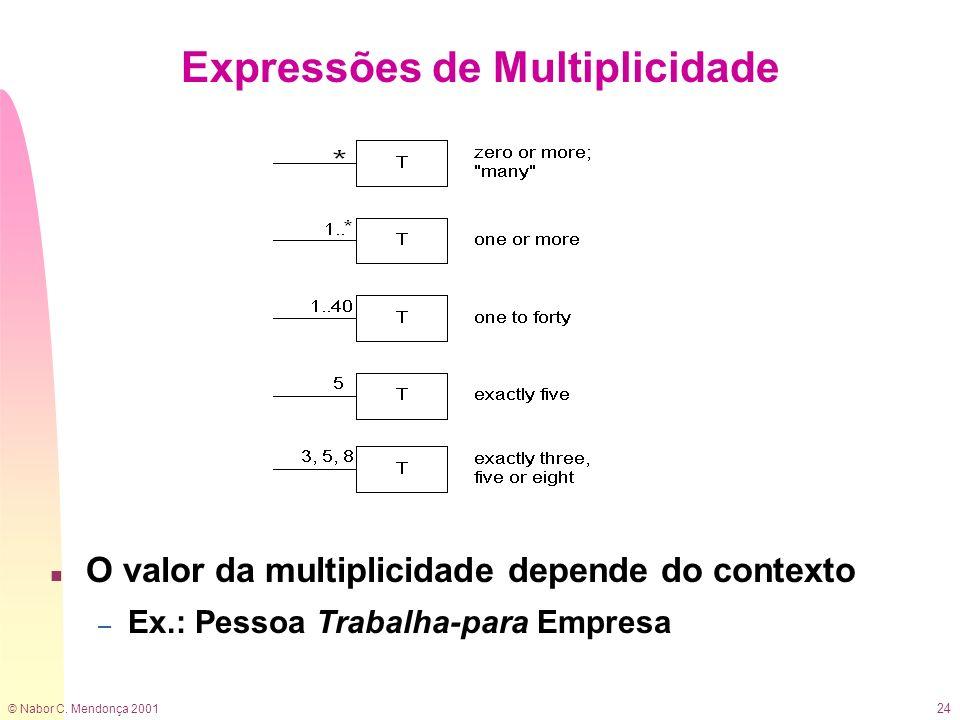 Expressões de Multiplicidade
